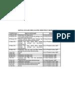 Jadwal Kuliah Kimia Klinik Semester IV