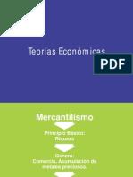 Teorías Económicas Mapas Conceptuales