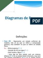 DIAGRAMAS DE PRESSÃO DE VAPOR