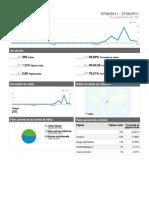 Analytics Www.espriplopio.bligoo.com 20110607-20110627 Dashboard Report)