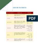 1.3.CLASES DE MATRICES