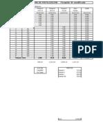 Costo de Produccion e Ingresos, Planes de Nutricion Yautia Coco