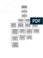 analisisdecargoscompleto-organigrama-100913222137-phpapp02
