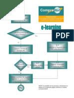 E-learning Diagrama de Flujo