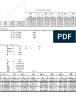 Konstanta an Tulangan (Sk Sni T-15-1991-03) & Perhitungan Tulangan
