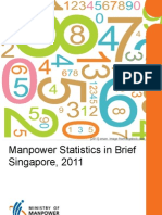 Manpower Stats in Brief Singapore Jun 2011