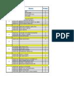 Daftar Hasil Diskusi Kelas c