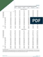 App10 2 Mercati Finanziari Valutari