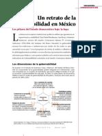 FEP Retrato Gobernabilidad en Mx