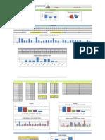 Estatisticas de frequencia biblioteca - 3º periodo