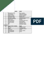 Ldh. Media List
