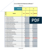 Calificaciones 1a y 2a Evaluaciones 2011