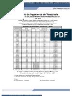 110531-tabuladoringenieros