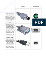 Type of Connector