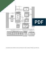 Diagrama de Interaccion de Manufactura Conduct Ores Electricos