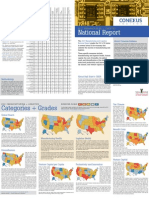 National Report 11