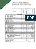 Licenciatura en Sistemas 2010