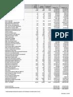 Budget Balancing Plan[1]