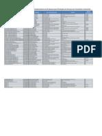 2149-SEBRAEMG-Credenciamento de Empresas - Resultado 1ª Subetapa