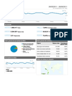 Métricas Tecnolatino.com desde 29-05-2011 al 28-06-2011 Según Google Analytics