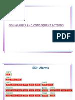 SDH_ALM