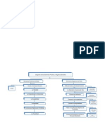 Diagrama Penal