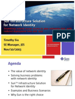 Sun Infrastructure Solution for Network Identity