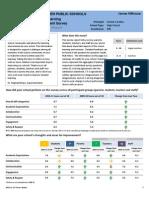 22010-11 Learning Environment Survey J Hillhouse 0