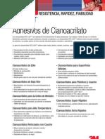 cianocri