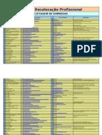 Planilha Empregos Listagem de Empresas