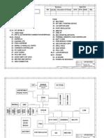 Hp Compaq Evo n620c - Inventec Fenway 3.0