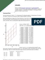 Tecplot Data Formats