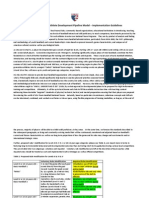 USATH Athlete Development Pipeline Model Application Guidelines
