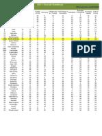2011 Economic Rankings