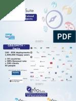 Top ten 360suite features for SAP BO