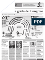 La Primera Grieta Del Congreso
