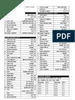 F-16D Condensed Checklist