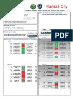 EUA - Major League Soccer, j18 - Portland vs Kansas City (2011-18)V18