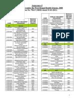 13.Revised Rate List