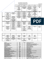 Timetable PGDM II T IV_revised1