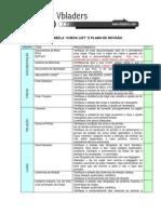 Vbladerscheck+List+de+Revisao