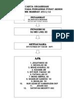 Carta Organisasi Pengawas Pusat Akses 2011