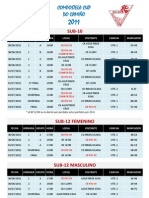 Compostela Cup 2011 (Resultados)