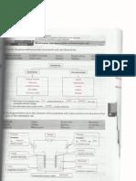Chemistry SPS Form 4 Chapter 6 Electrochemistry1