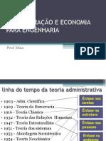 1-Evolução das Teorias da Administração