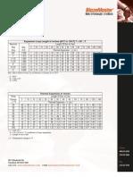 Thermal Expansion Data