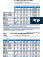 Bitumen Prices List WEF 16-06-11