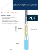 Air Displacement Principle of Micropipets