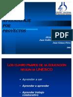 Presentación1FinalQUÉ ES EL MÉTODO DE PROYECTOS