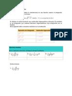 Integración por  Sustitucion Trigonometrica